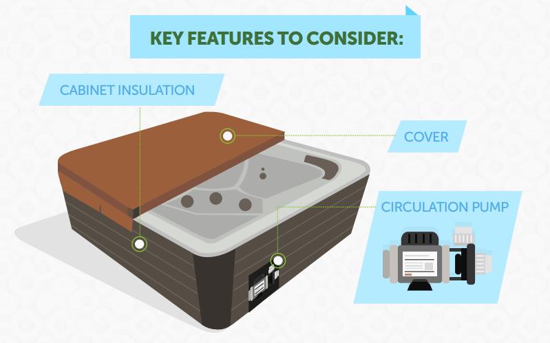 energy-efficient-hot-tub